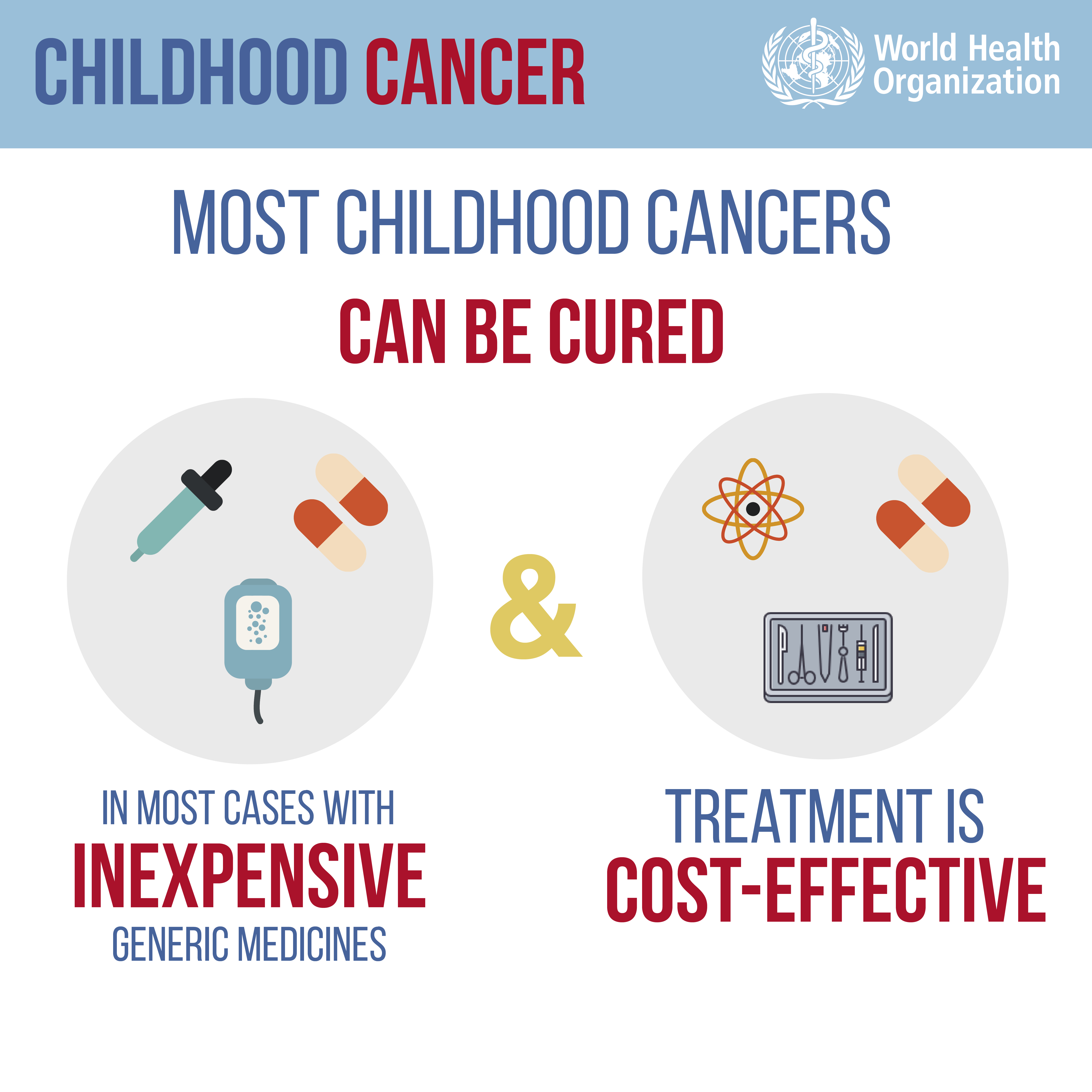 human papillomavirus and related cancers fact sheet 2019)