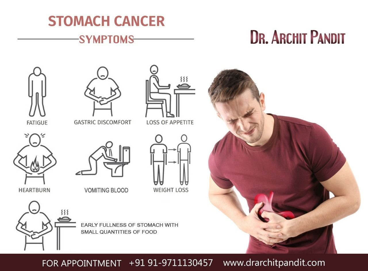 gastric cancer weight loss