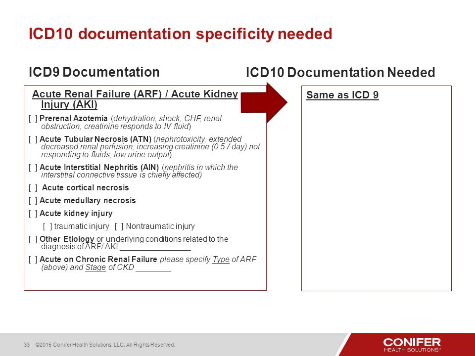 renal cancer icd 10