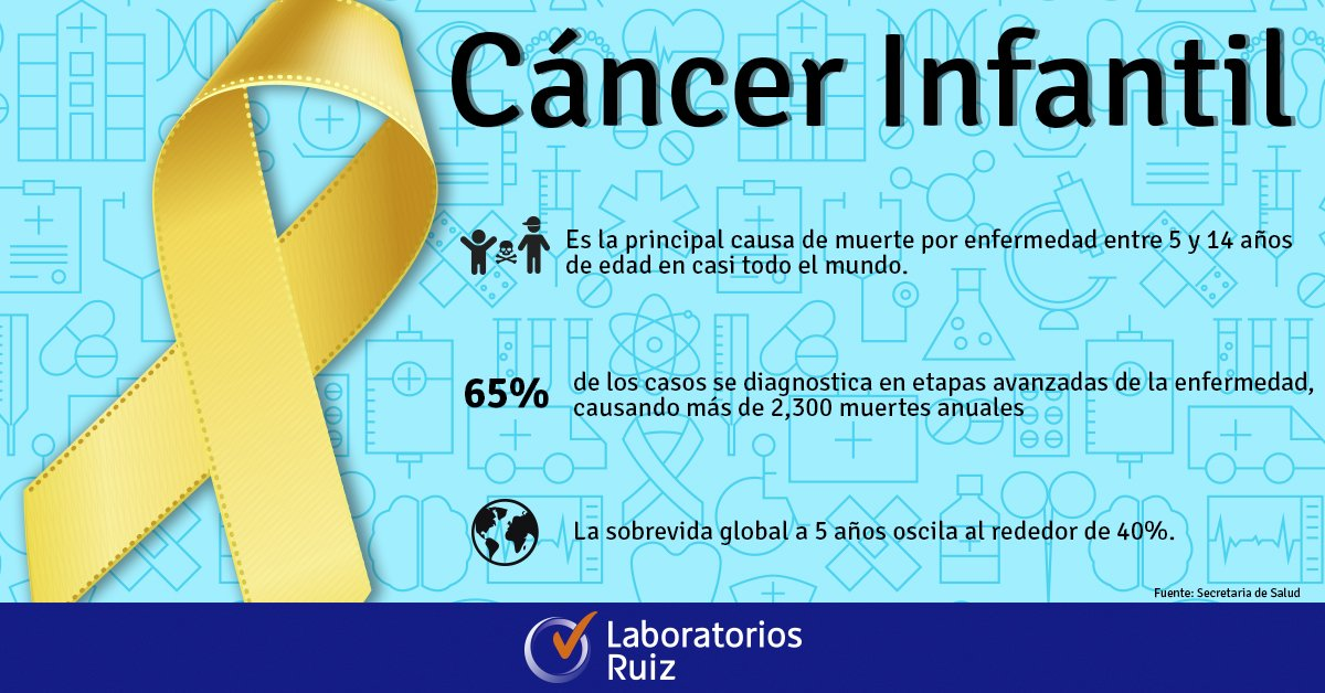 que es el cancer infantil oms