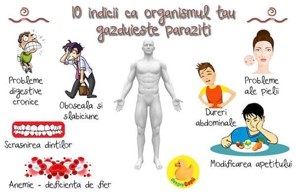 paraziti constipatie