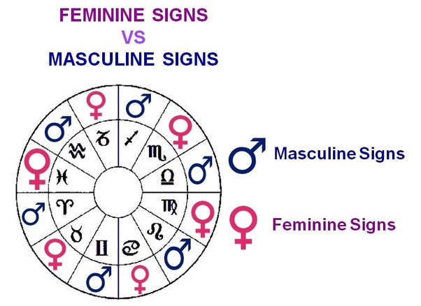 cancer most feminine sign)