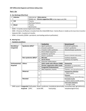 respiratory papillomatosis differential diagnosis)