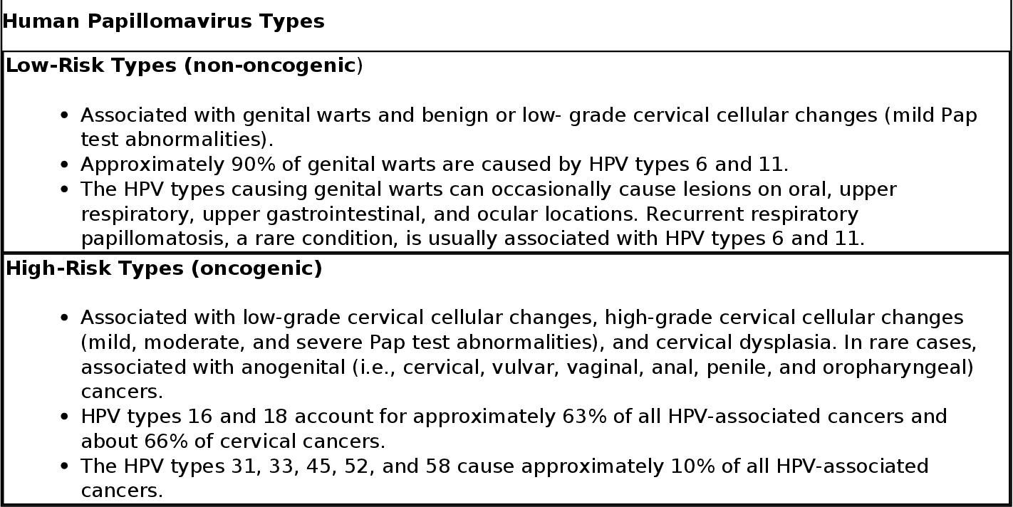 hpv tedavisi var m?d?r dna-papilloma virus negativo