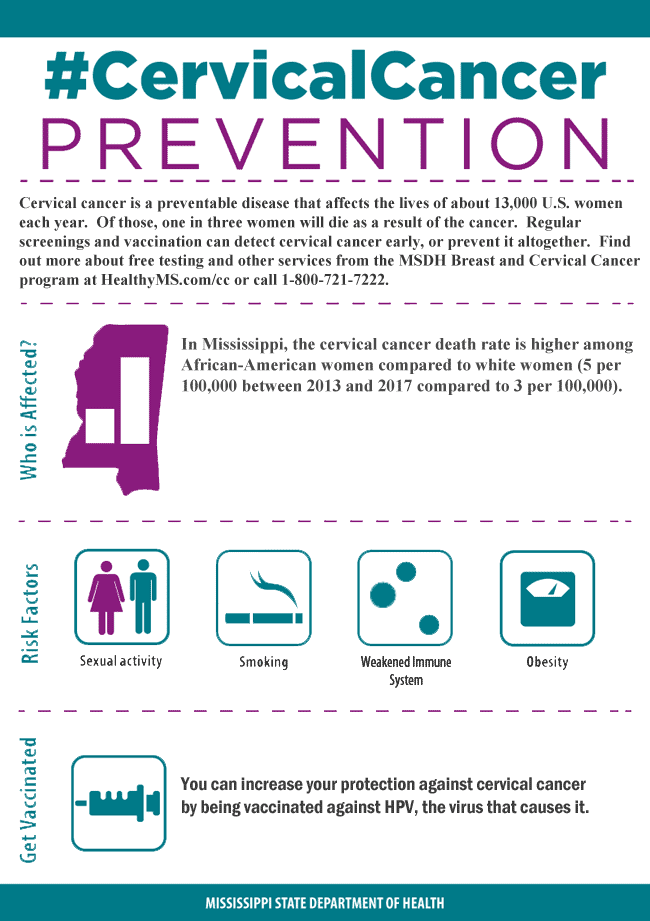 cervical cancer prevention)