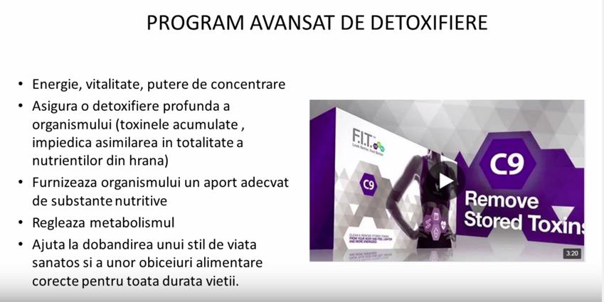 program dezintoxicare