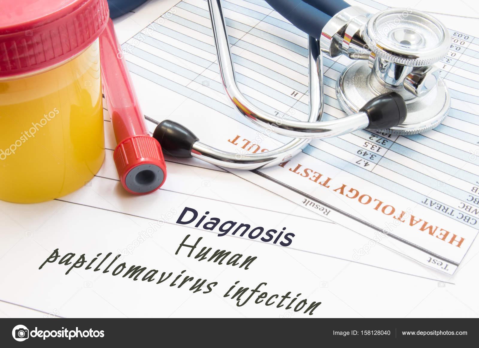 human papillomavirus infection diagnosed)