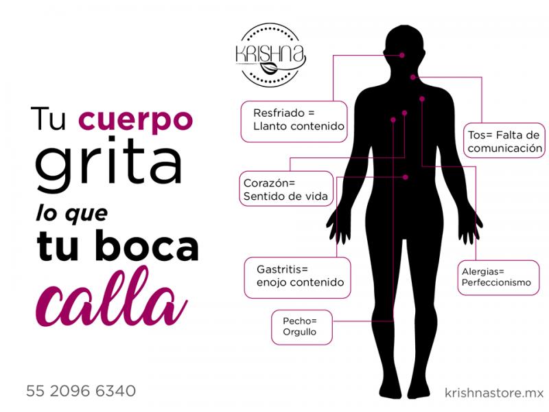 papiloma humano y las emociones enceinte avec papillomavirus