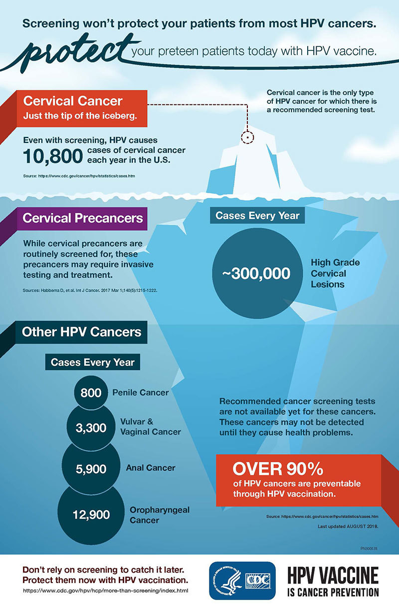 hpv vaccine and cervical cancer is it worth vaccinating