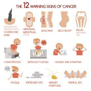 cancer cervical symptoms)