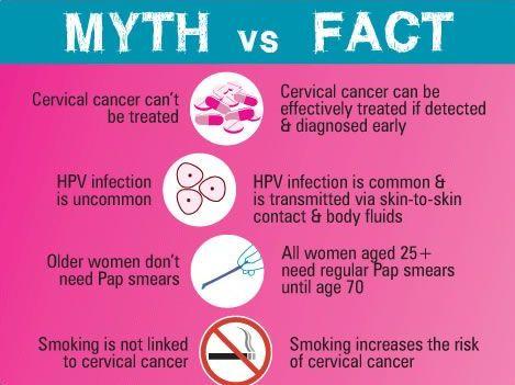 cervical cancer transmission)