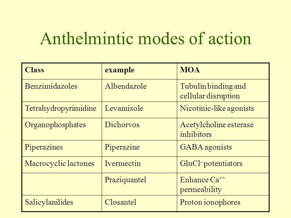 anthelmintic drugs examples)