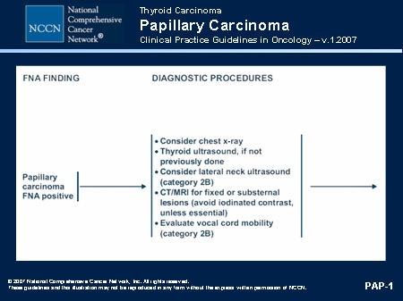 papillary thyroid cancer nccn)