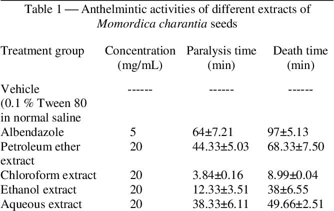 enterobiasis behandling papiloma humano genotipo 52
