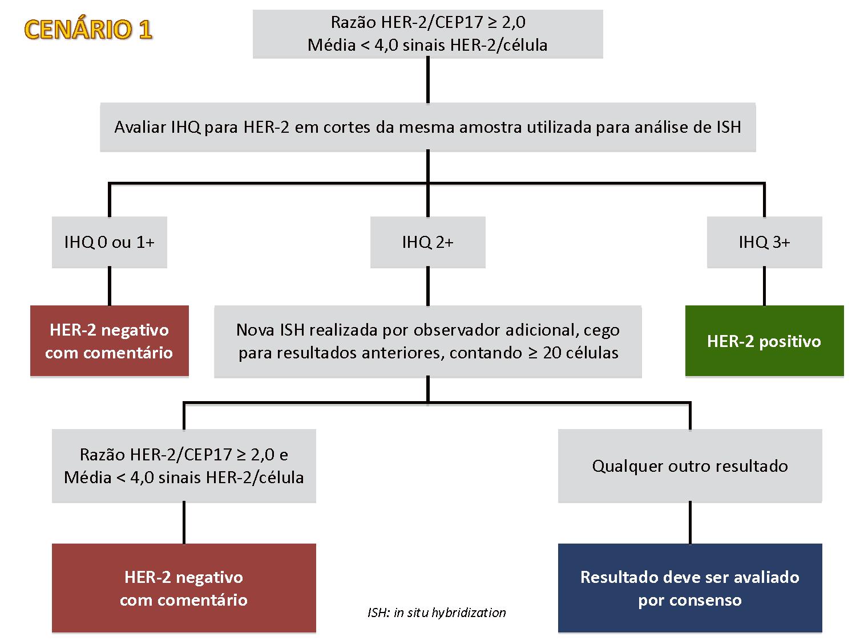 papillary thyroid carcinoma extrathyroidal extension human papillomavirus treatment in ayurveda
