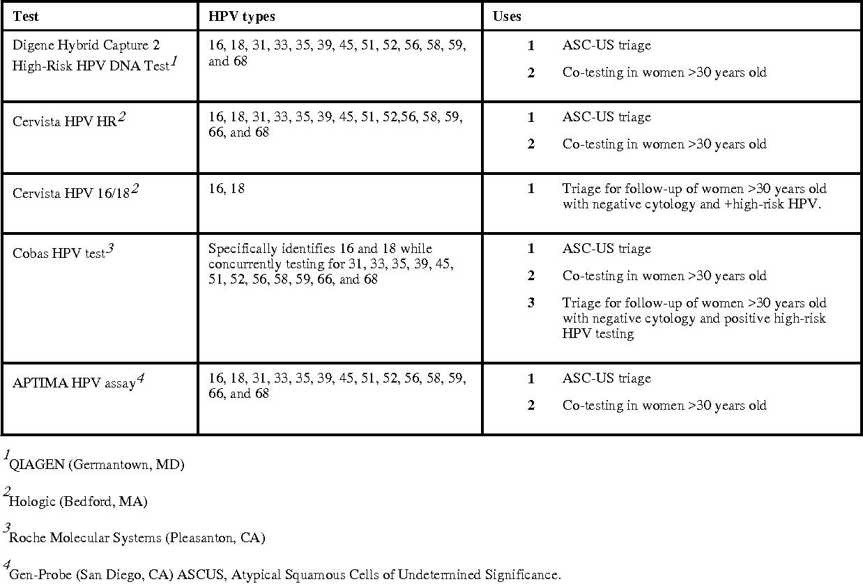 cancer pancreatique neuroendocrine hpv uomo asintomatico