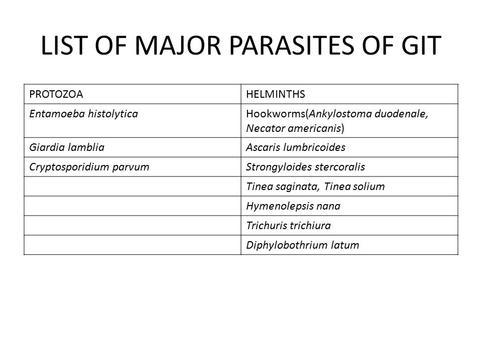 helminth disease list