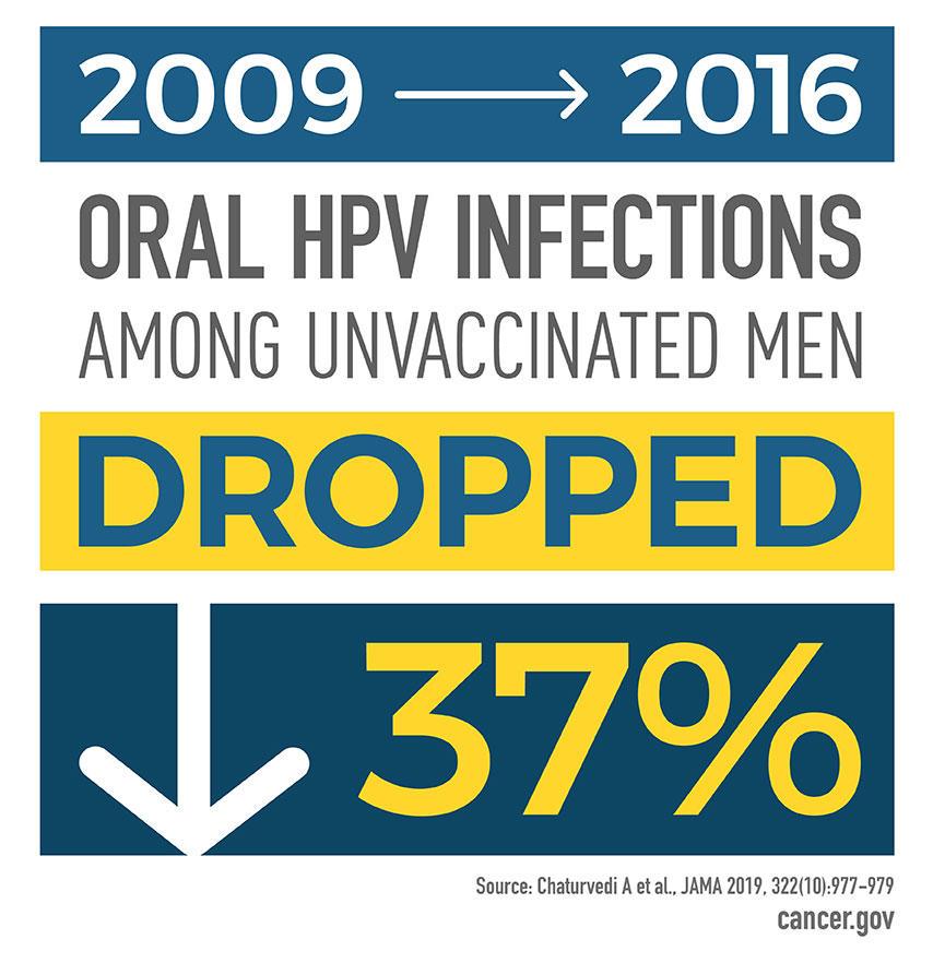 human papillomavirus vaccine herd immunity