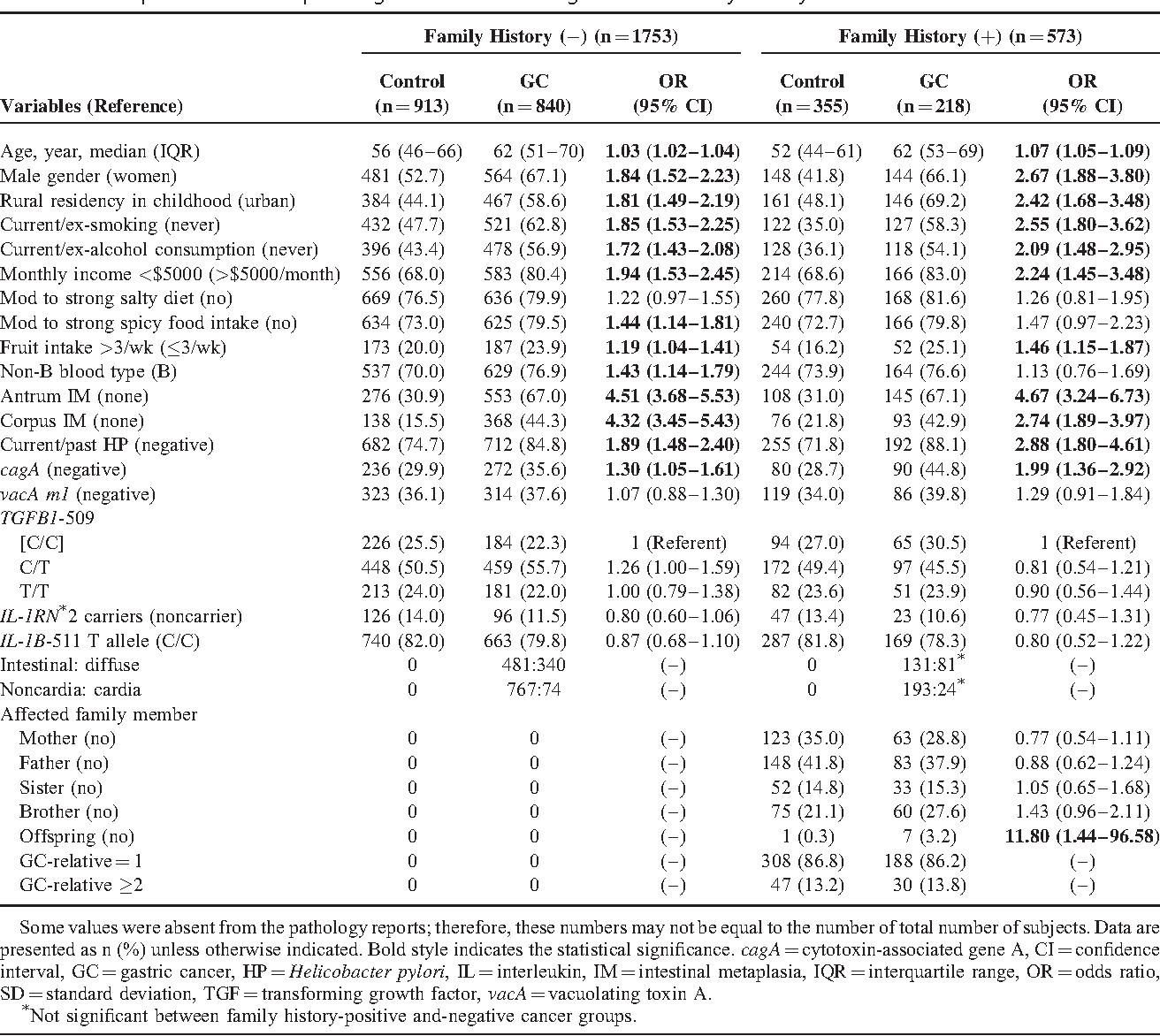 metode detoxifiere organism metastatic cancer details