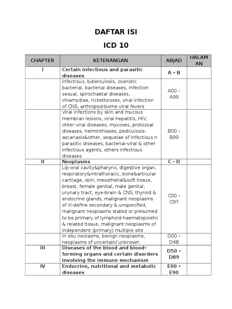 atypical intraductal papilloma icd 10)