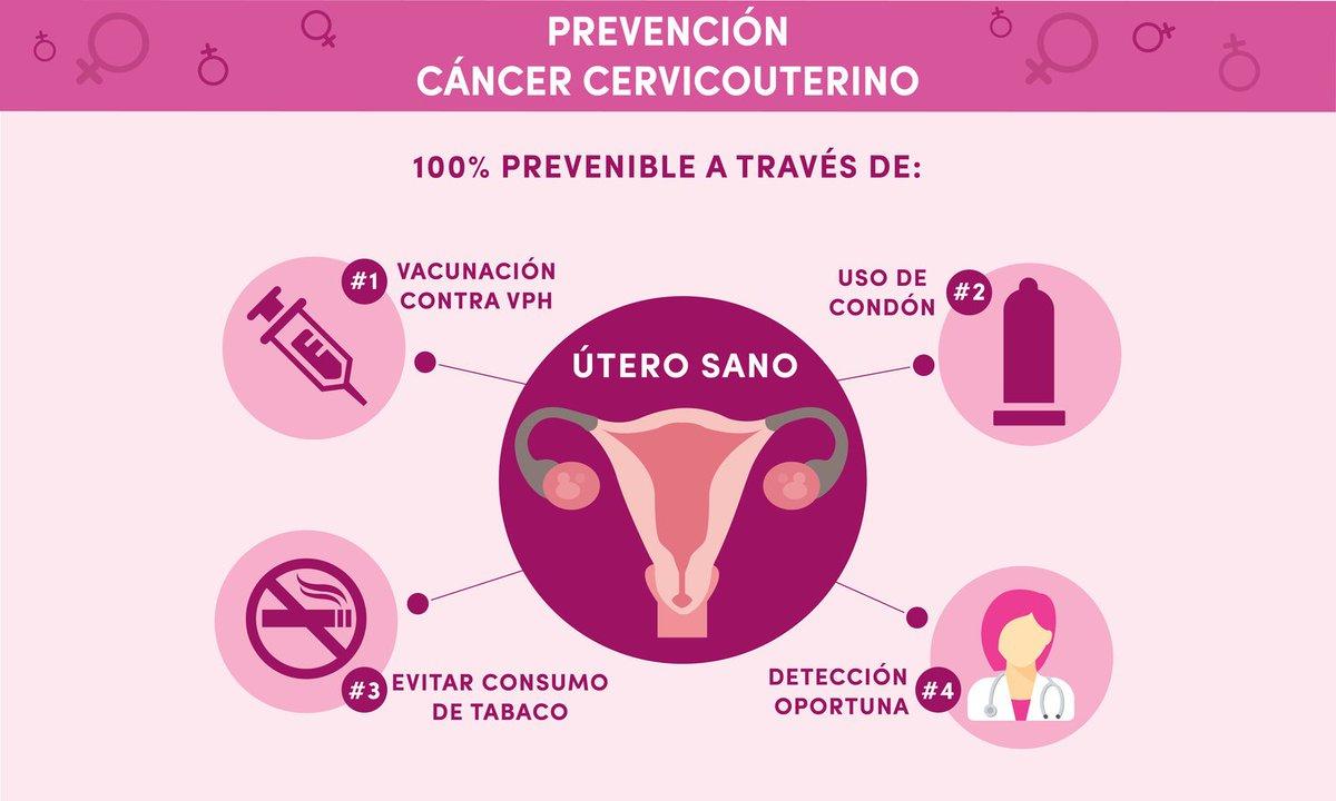 cancer cervical signos y sintomas