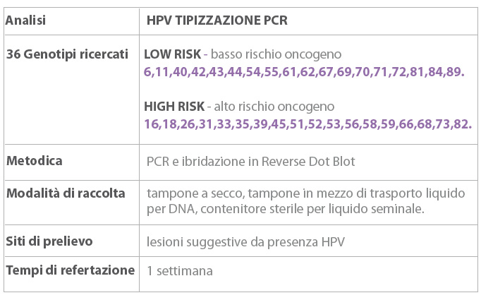 papillomavirus glandes salivaires)