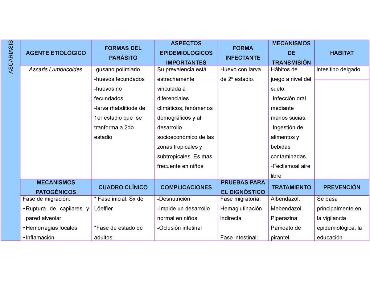 enterobius vermicularis medikamente