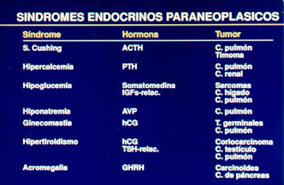 cancer renal y sindrome paraneoplasico)