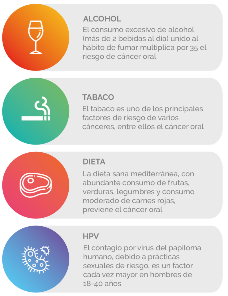 cancer bucal factores de riesgo)