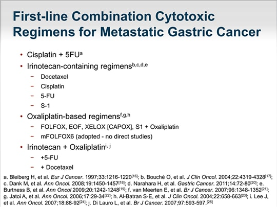 gastric cancer chemotherapy regimens