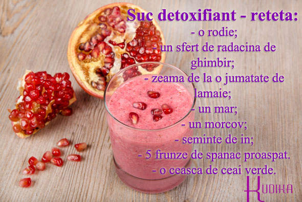 retete smoothie detoxifiere)