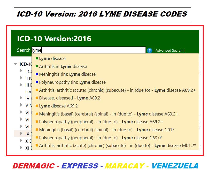 icd 10 code for human papillomavirus infection)