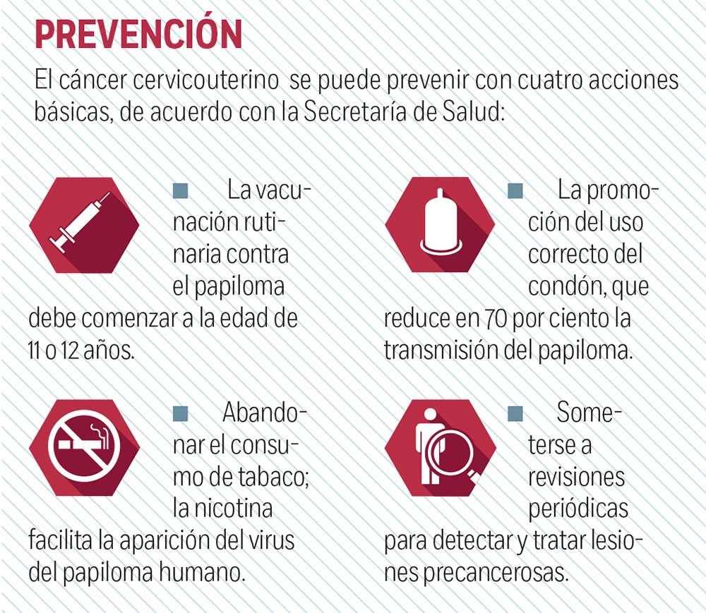 Sesión Mensual: Cáncer Cervicouterino, situación actual en MX