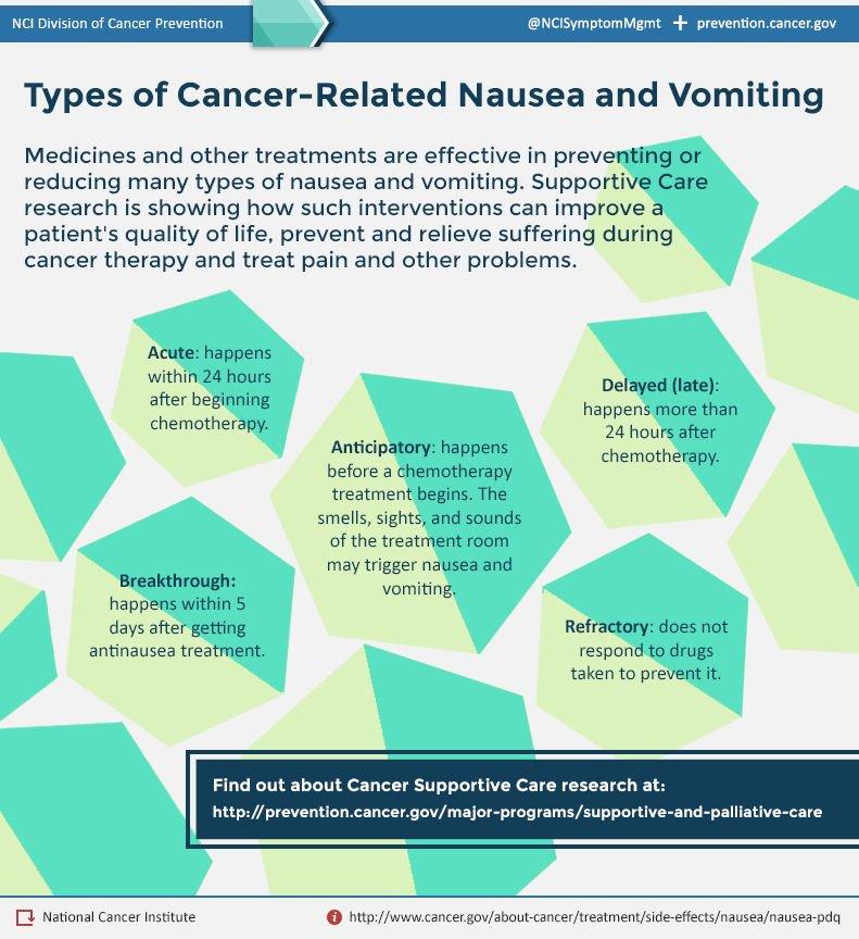 Cancerul de pancreas – Chirurgie Cancer