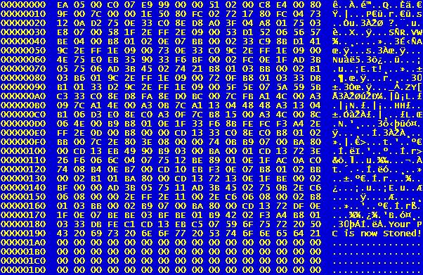 virusi za kompijuter