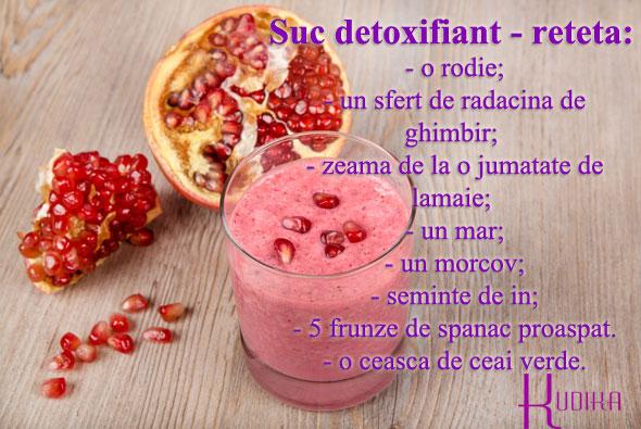 reteta de detoxifiere cu sucuri