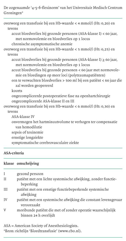 anemie 4 5 6 regel)