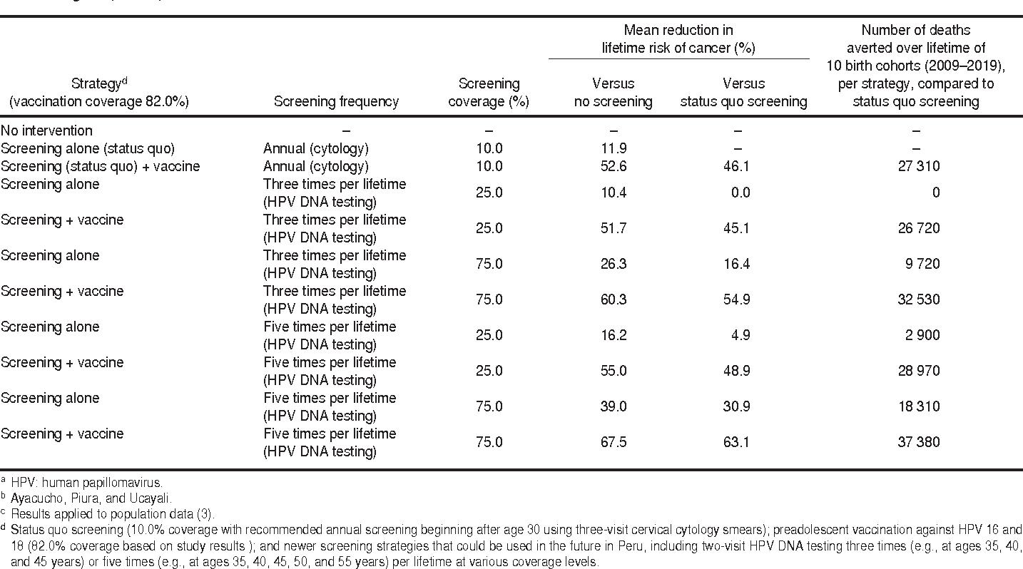 Servicii și tarife - Analize de laborator