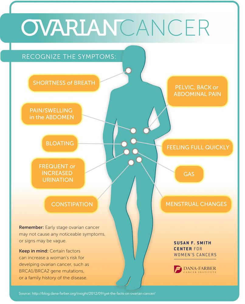 ovarian cancer reddit)