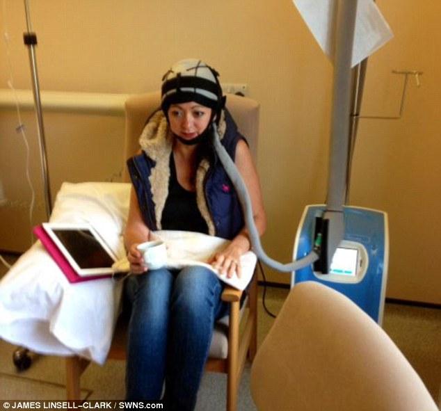 cancer cap treatment)