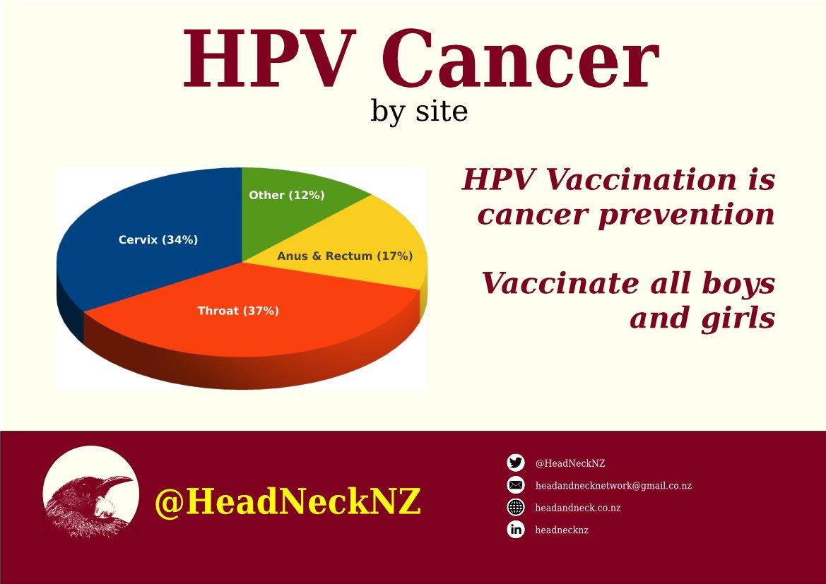 hpv cancer nz