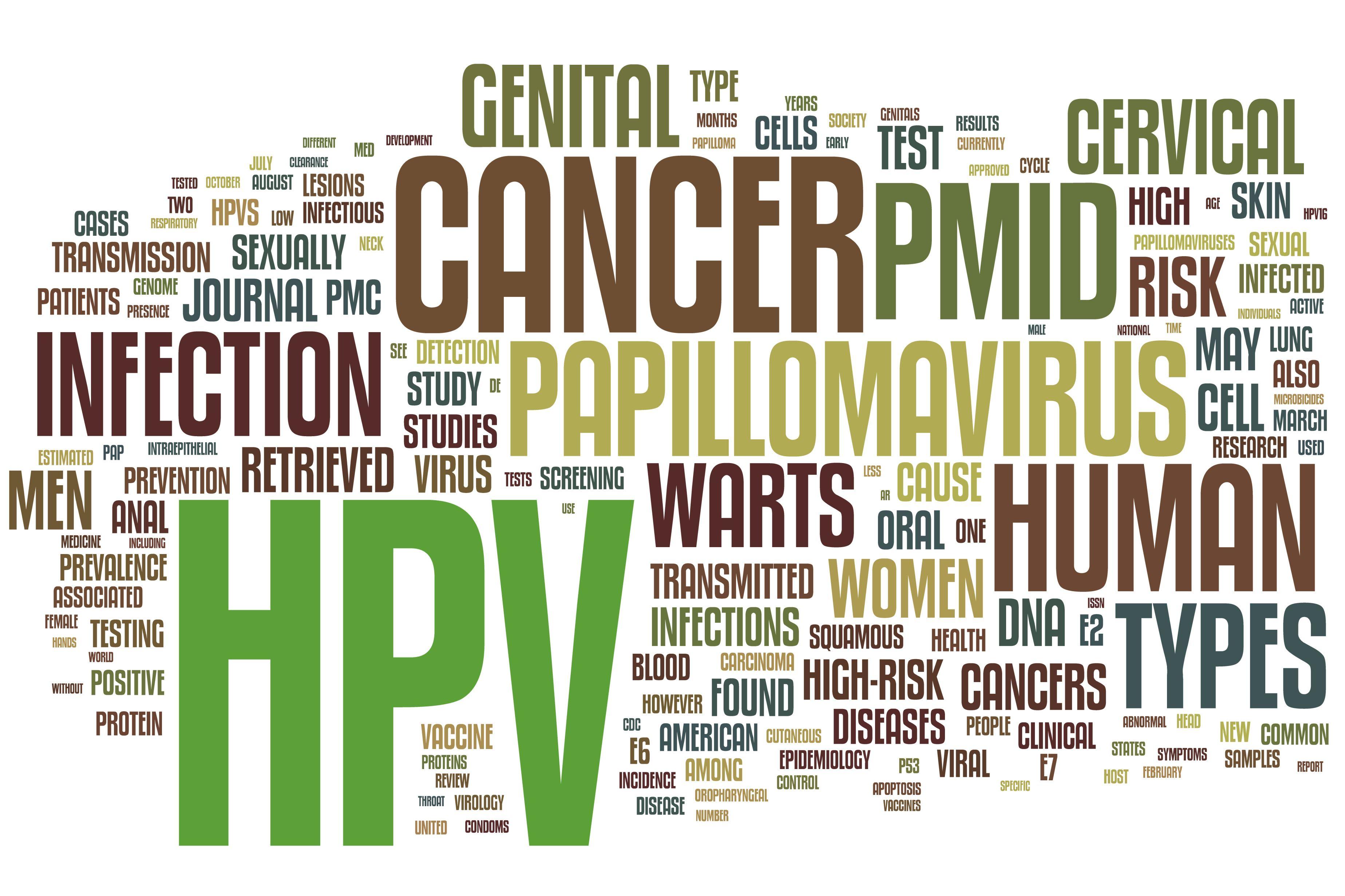 papilloma virus per i maschi