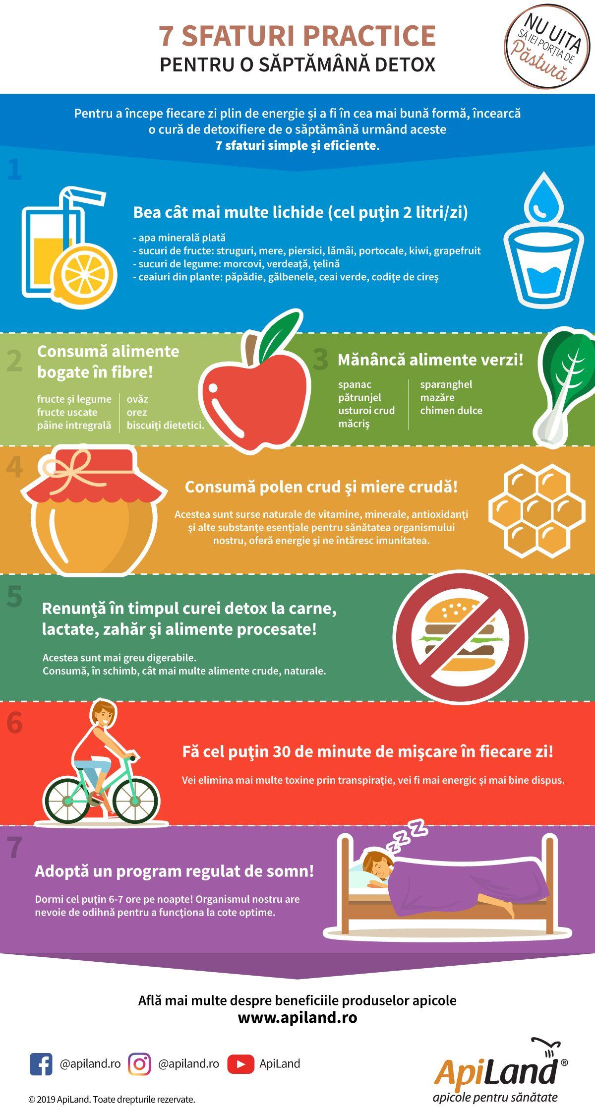 detoxifiere cu legume crude