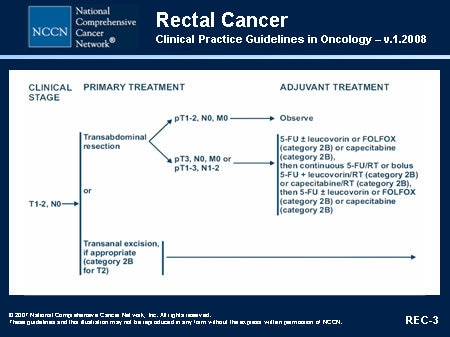 rectal cancer nice guidelines