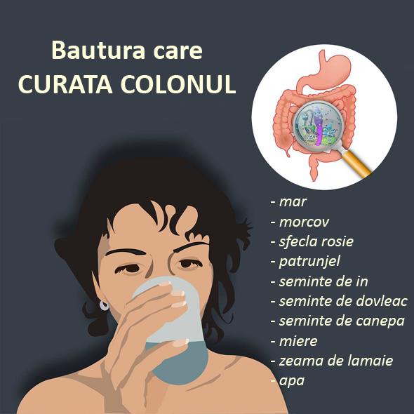 detoxifiere a colonului