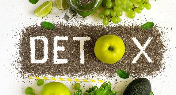 detoxifiere botosani)
