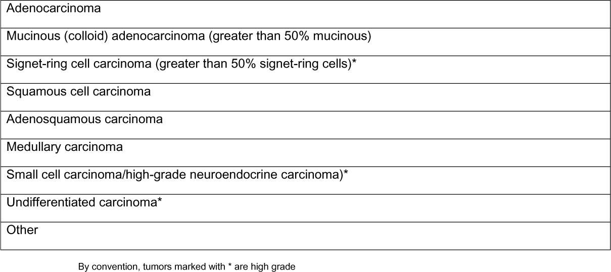 hpv negatif genital sigil papilloma in the nose
