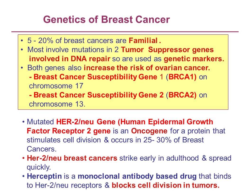 cancer genetic markers of susceptibility)