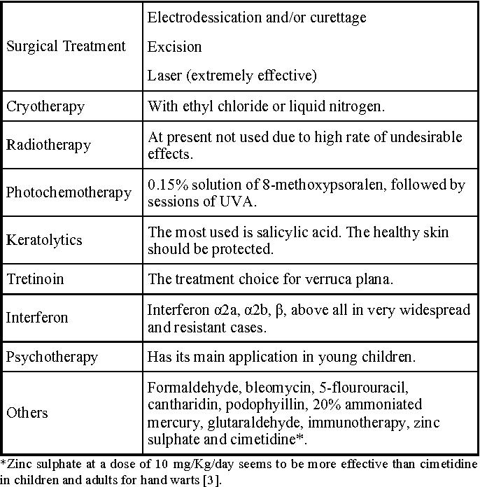 gastric cancer no symptoms