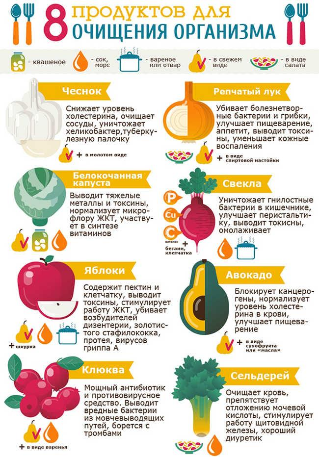toksiner i huden)